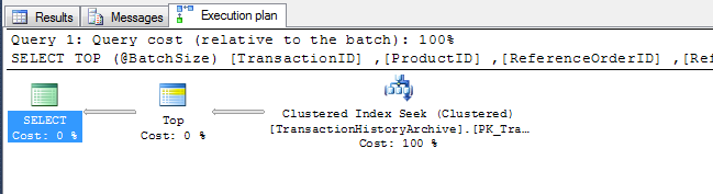 Clustered Index Seek on Production.TransactionHistory